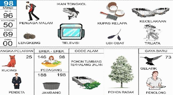 BUKU MIMPI 2D - 98