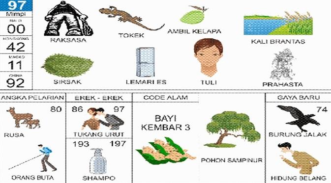 BUKU MIMPI 2D - 97 - TAYPAK TOTOKL